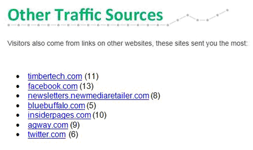 Other Traffic Sources