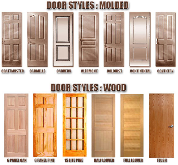 Peter Lumber Company | Pre-Hung Door Form - Pleasantville, NJ